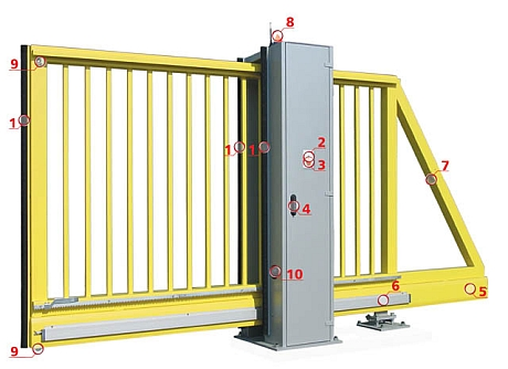 Autotomatic Sliding Gates